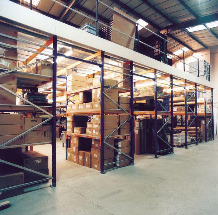 Хранение вещей на складе: условия, временные рамки, гарантии
