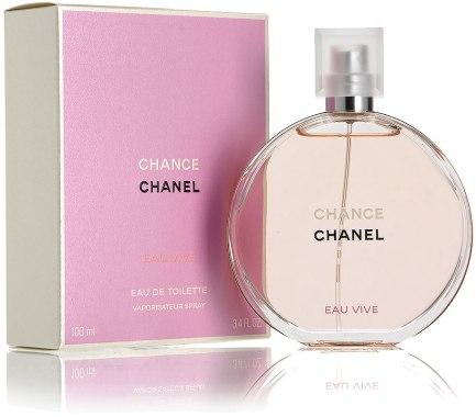 Туалетная вода Chanel – выбор людей, что знают себе цену